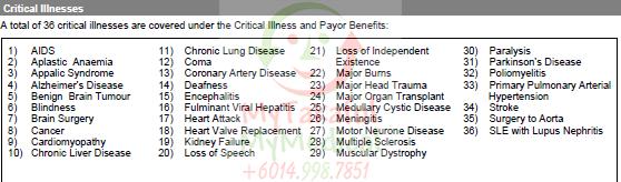 36-Critical-Ilness